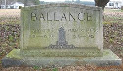 Emma D. <I>Starling</I> Ballance