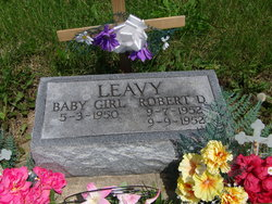 Robert Dean Leavy