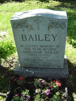 Theodore Bailey