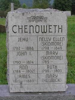 James Chenoweth
