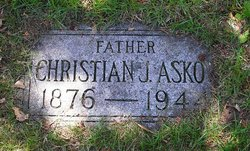 Christian Jensen Askov