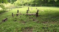 Abijah Matheny Family Cemetery