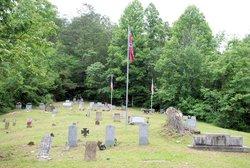 Cornetts Cemetery