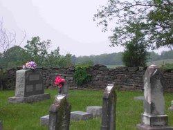 Royalty Cemetery