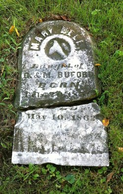 Mary Bell Buford
