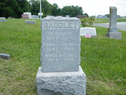 George Perry Badgley