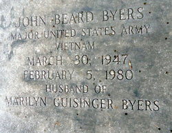 John Beard Byers