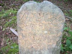 Mary Annie <I>Sawyer</I> Wallen
