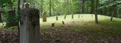 Bowman-Metheny Cemetery