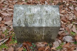 Bertha O. <I>Flemming</I> Ainsworth