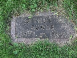 Arthur Collins Gower
