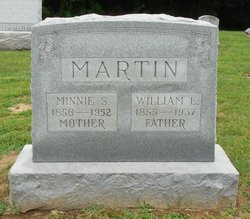 Minnie Sarah <I>Adams</I> Martin
