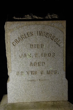Charles Ingersoll
