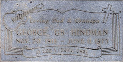 George Benjamin Hindman