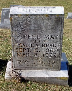Cecil May Bragg