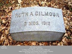 Ruth Atkinson Gilmour