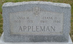 David Franklin Appleman