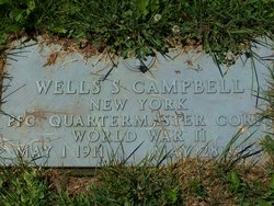 Wells Campbell