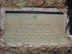 Maj Glen Gillis