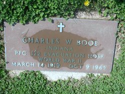 Charles William Booe