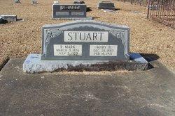 Rufus Mark Stuart