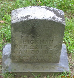 Ethel M. Hickman