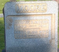 George A Moore
