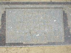 Kathleen <I>Mitchell</I> Burchette