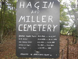 Hagin and Miller Family Cemetery