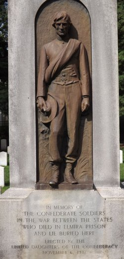 Pvt William Rufus Barlow