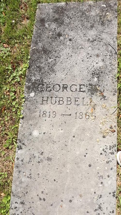 George W Hubbell