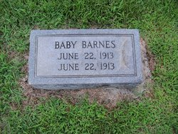 Hulet Ray Barnes