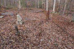 Oeland Family Cemetery