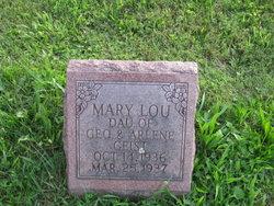 Mary Lou Arlene Geist