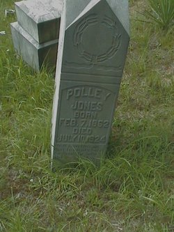 "Mary ""Polley"" <I>Woods</I> Jones"