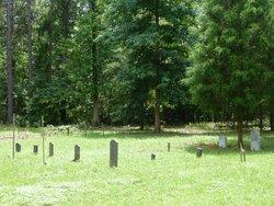 Thomas Bass Family Cemetery