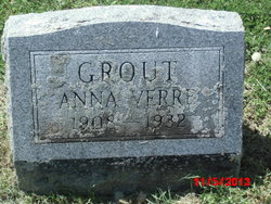 Anna Verre <I>Knuckles</I> Grout