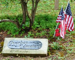 Overbay Cemetery