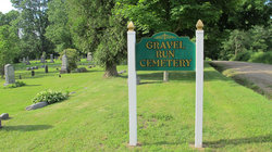 Gravel Run Cemetery