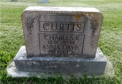 Charles Ransom Curtis