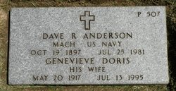 Dave R Anderson