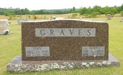 "Orlena ""Lena"" <I>Anderson</I> Graves"