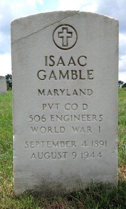 Isaac Gamble