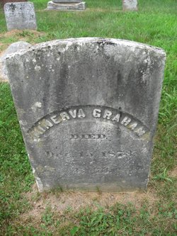 Minerva Graham