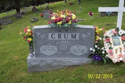 """D. J. """"Red"""" Crum"""