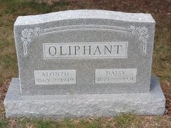 Alonzo S. Oliphant
