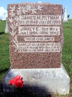 James M. Putnam