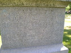 Catherine A IKillinger I Garman