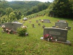 Ham-Eldreth Family Cemetery