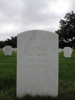 Lupe <I>Gonzales</I> Aguilar